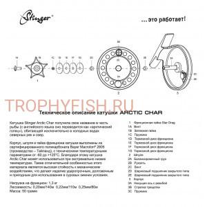 Катушка Stinger Arctic Char